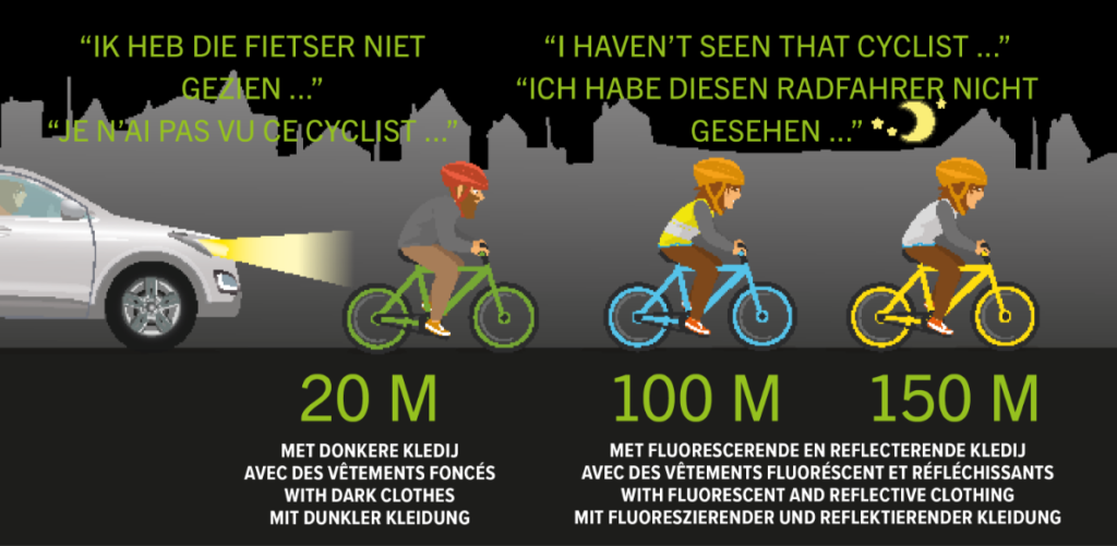 Cycling Distance
